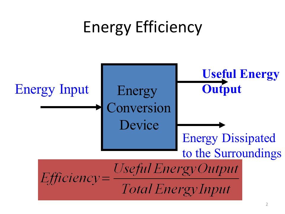 high efficiency energy conservation environmental protection Established by the us environmental protection agency (epa) in 1992 for  energy-efficient computers, the energy star program has grown to  encompass.