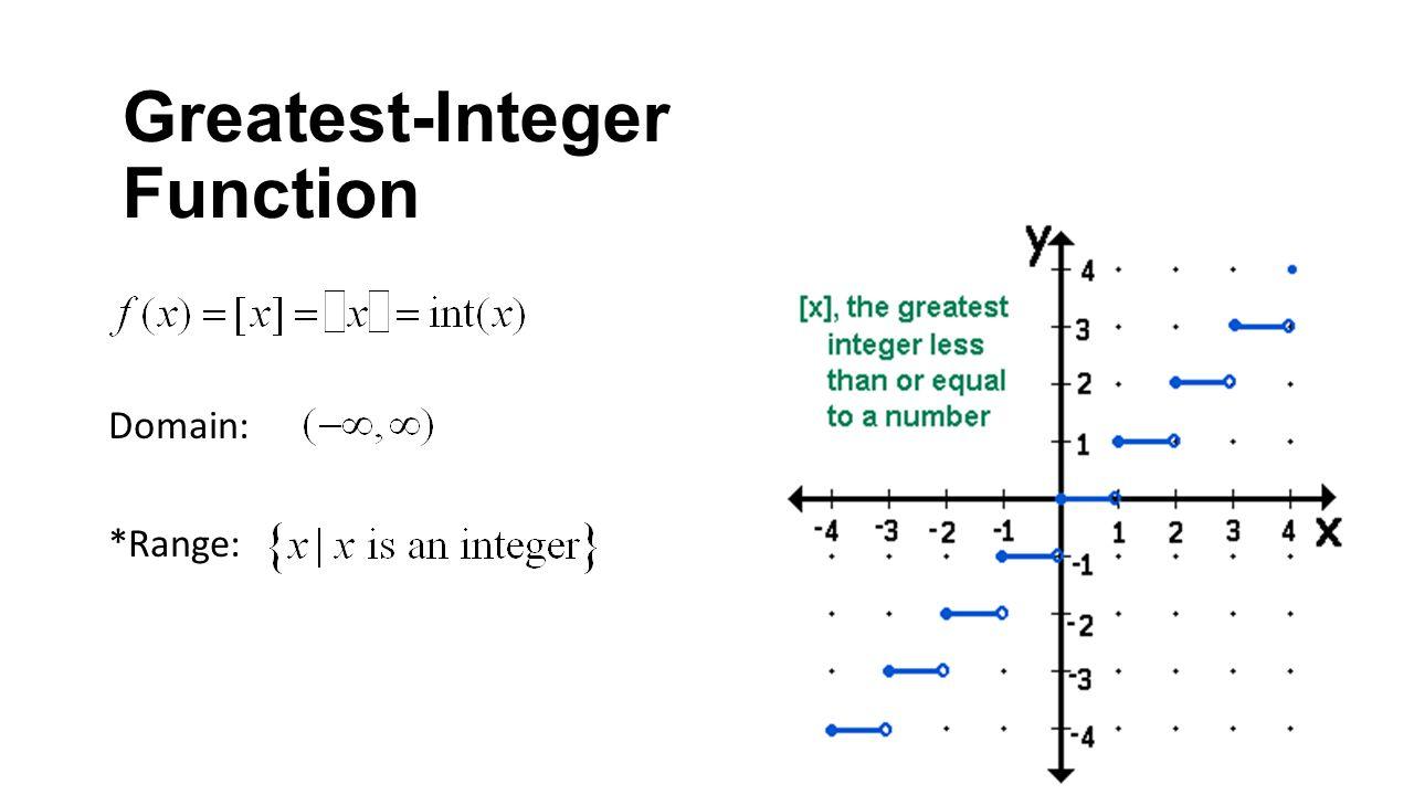 Greatest Integer Function Equation Jennarocca – Greatest Integer Function Worksheet