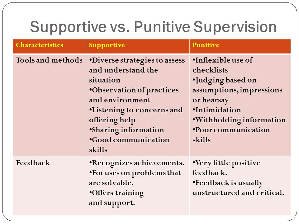 supportive supervision Learning objectives by the end of the session, participants will be able to: define  supportive supervision list three key competencies for supervisors describe.