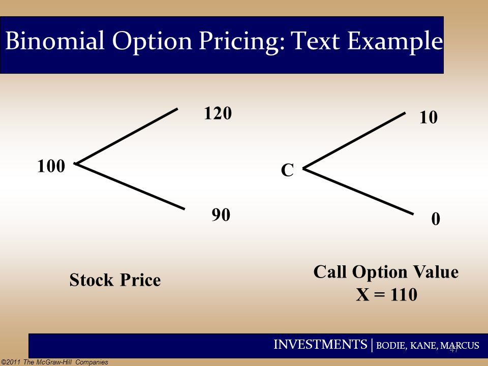 Stock options online p&g