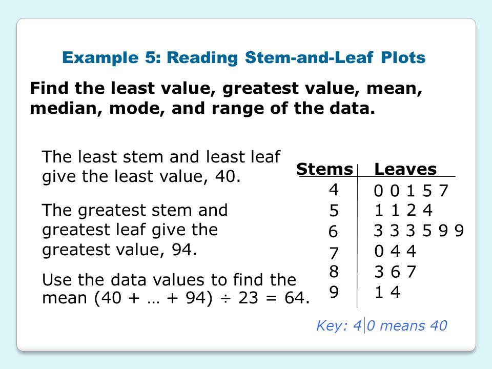 Line Graphs Stem and Leaf Plots ppt video online download – Stem and Leaf Plots Worksheets