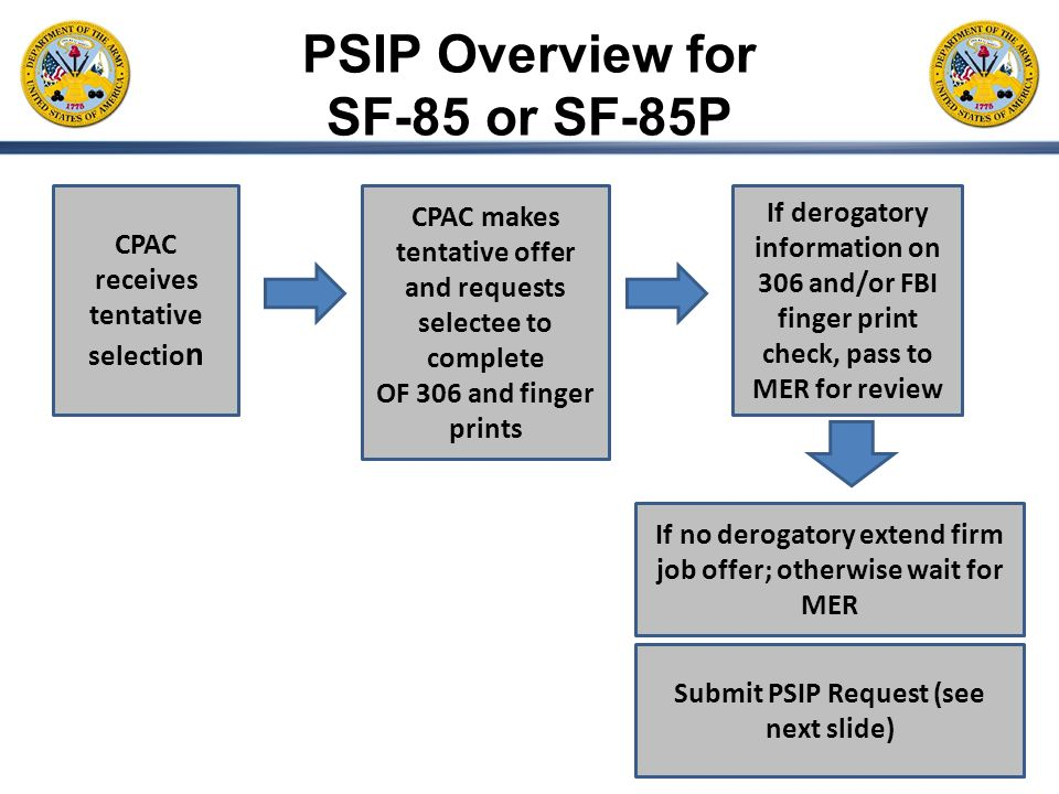 PSIP Overview for SF-85 or SF-85P