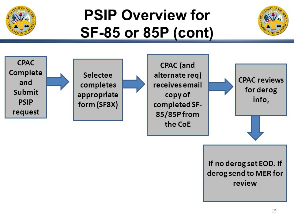PSIP Overview for SF-85 or 85P (cont)