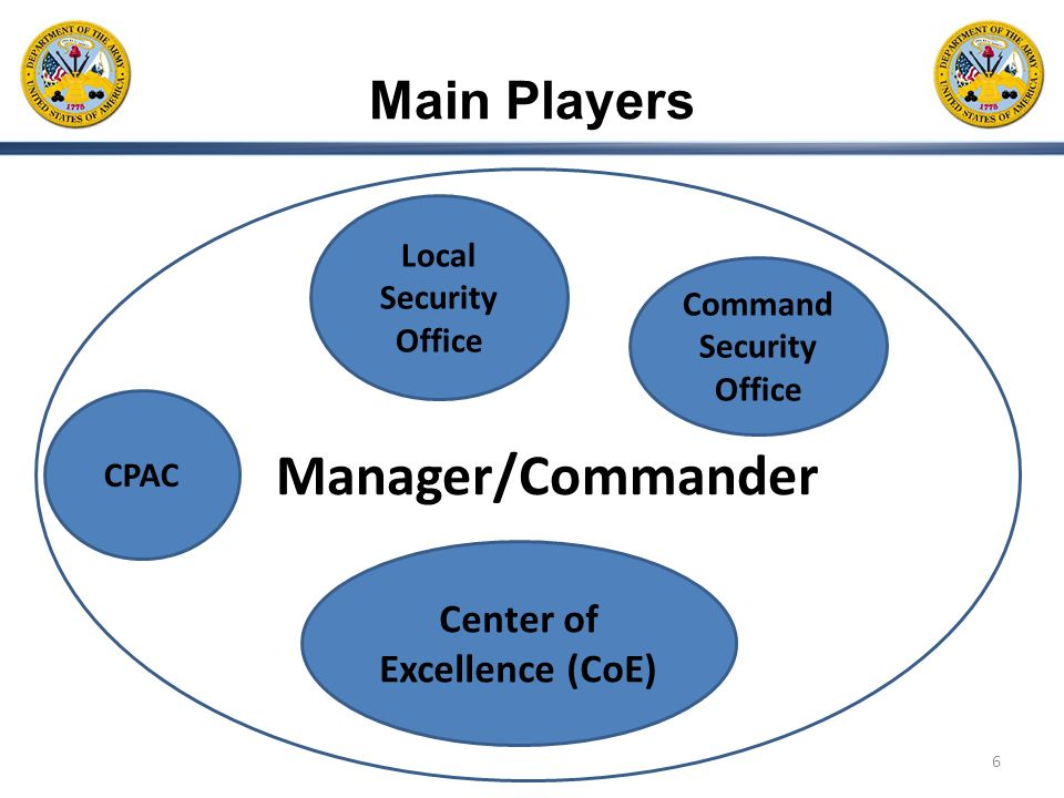 Command Security Office Center of Excellence (CoE)