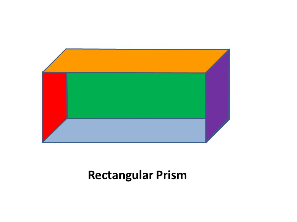 how to find area of a rectangular prism base