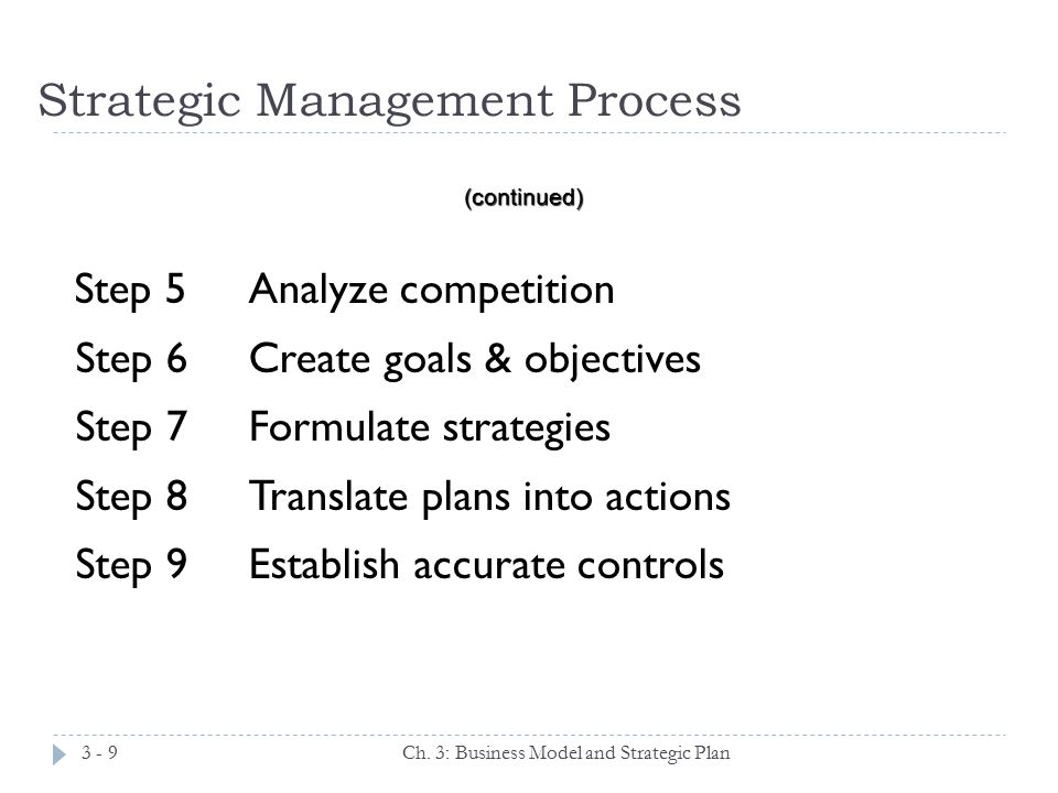 Follow These Six Steps to Execute a Strategic Planning Process