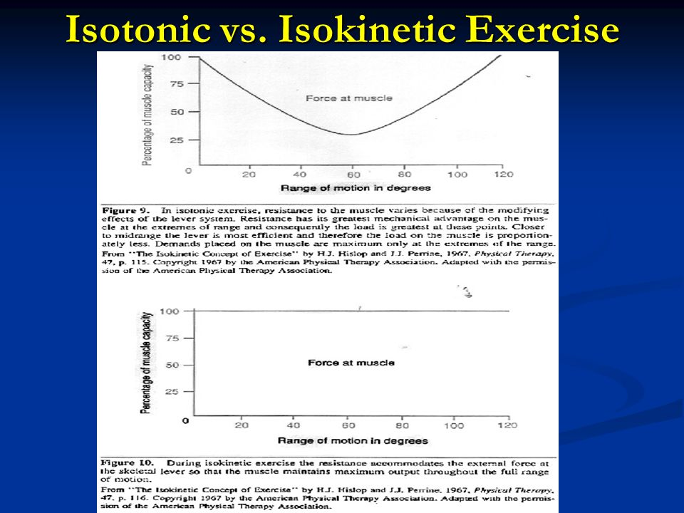 accommodating resistance isokinetic Isokinetic weight training and their effect on leg power in 8) accommodating resistance - resistance is adjusted to equate the force applied by a muscle or.