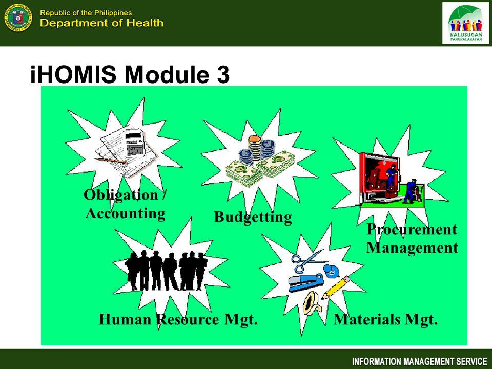 Obligation / Accounting Procurement Management