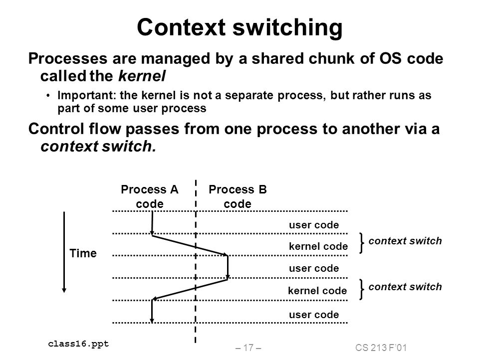 context switching in os pdf