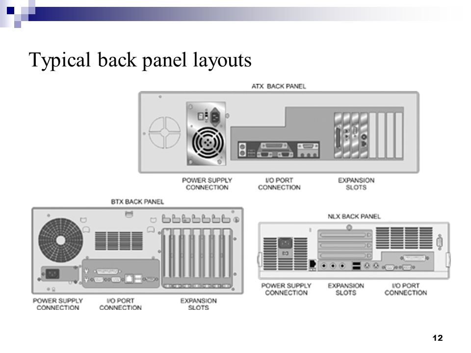 Typical+back+panel+layouts computer fundamental lecture 5 ppt download  at gsmx.co