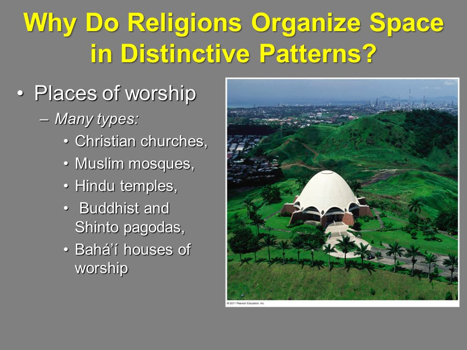 Why Do Religions Organize Space in Distinctive Patterns