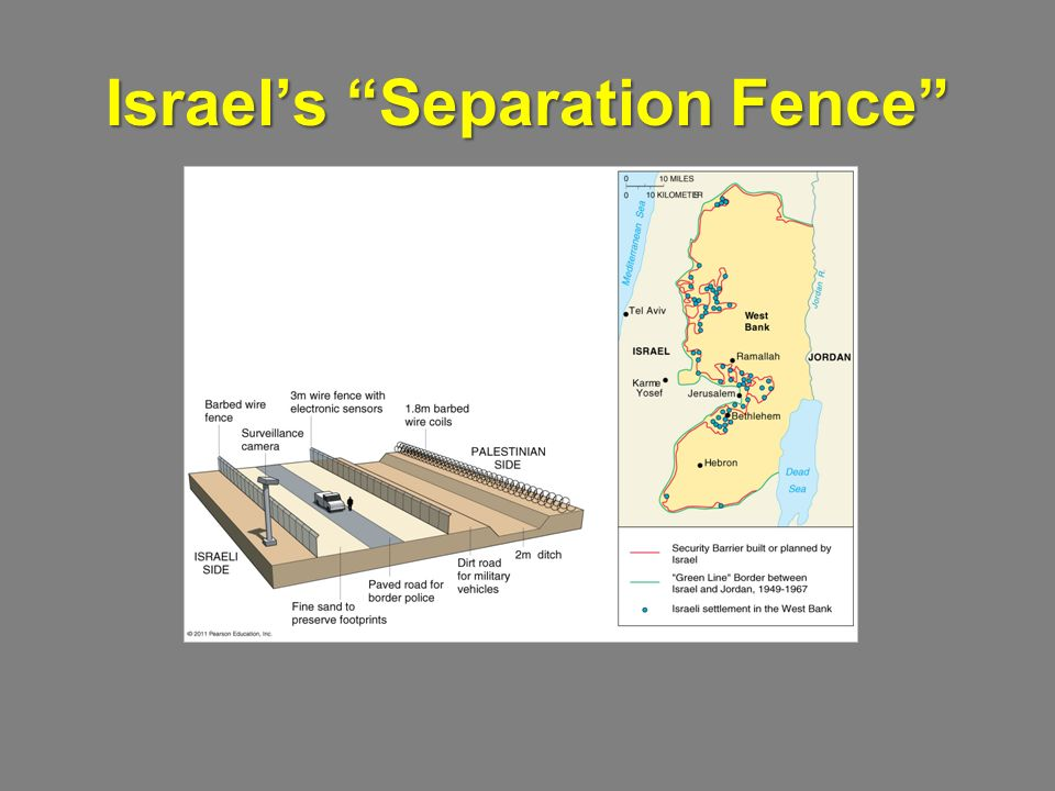 Israel's Separation Fence