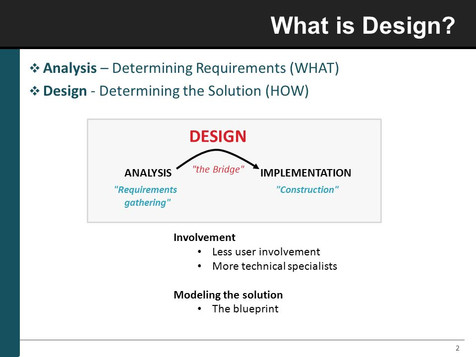 Design phase intro user interface design ch 8 ppt download what is design design analysis determining requirements what malvernweather Image collections