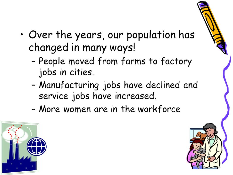 Over the years, our population has changed in many ways!