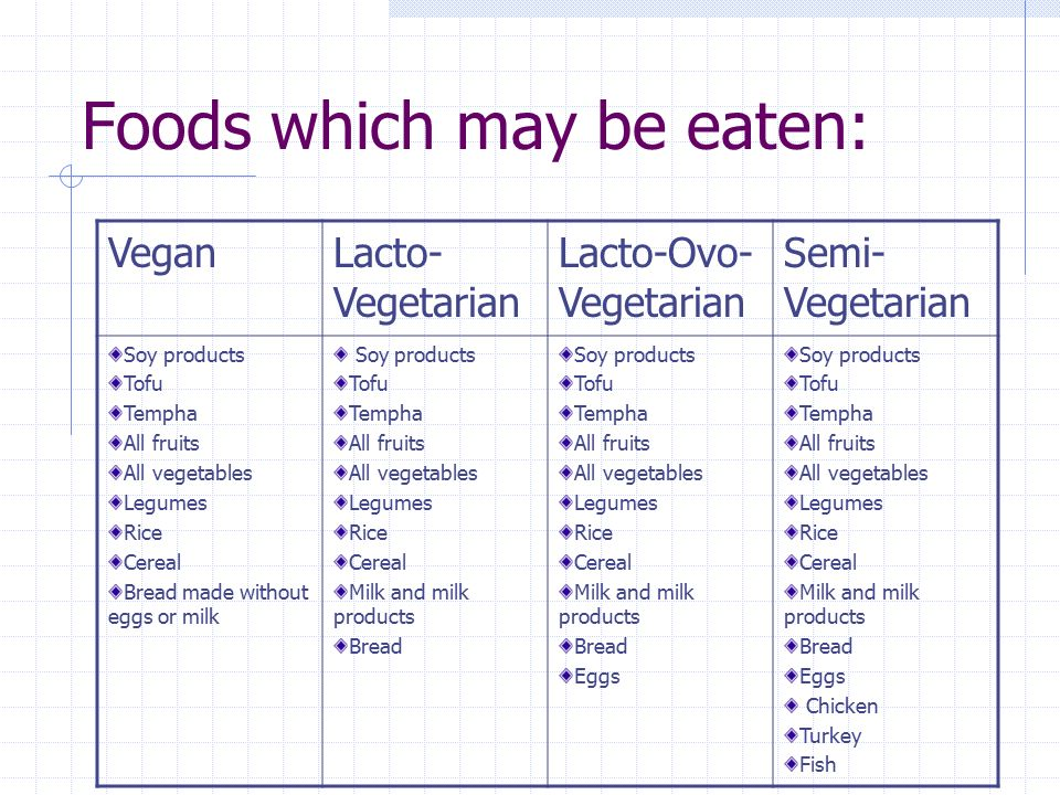 Vegetarian List Of Foods Not To Eat