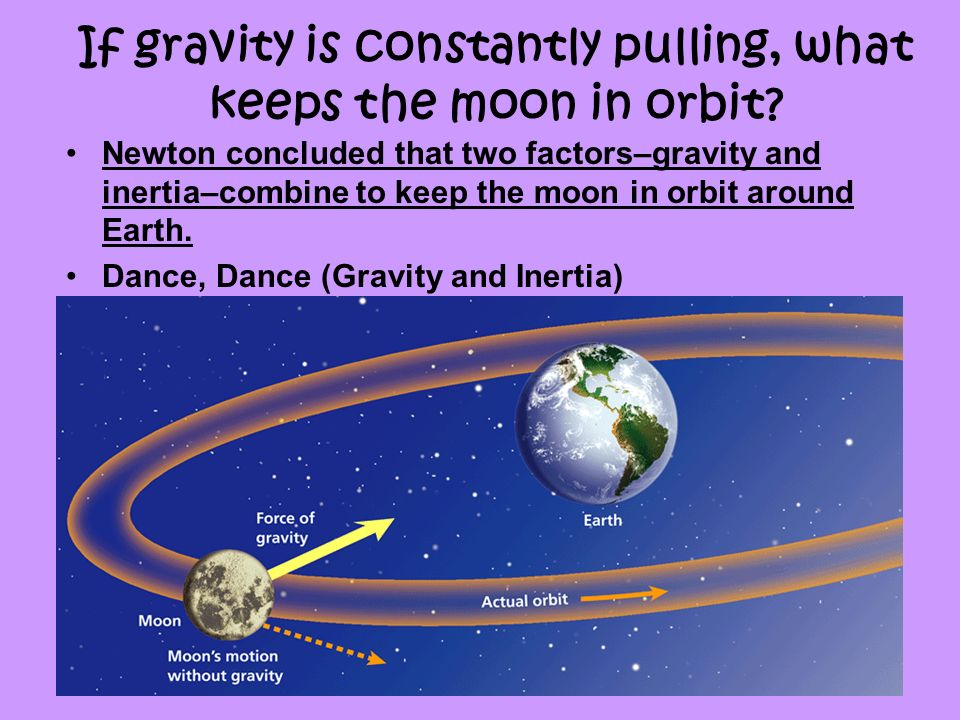 what keeps earth in orbit -#main