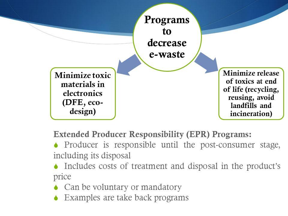 Programs to decrease e-waste - ppt download