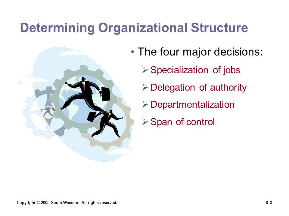 Determining Organizational Structure