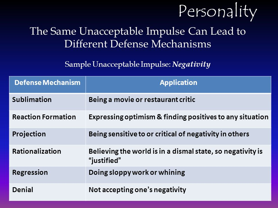 Dangers Of Negativity >> Personality. - ppt video online download