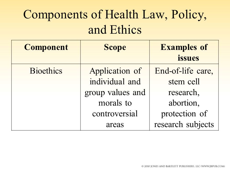 health care ethics medical law - the controversy among the political arena, national health care reform medical law, ethics, and bioethics are necessary to understand health law, differnces in moral reasoning among individuals and groups and the need to confront bias and bigotry.