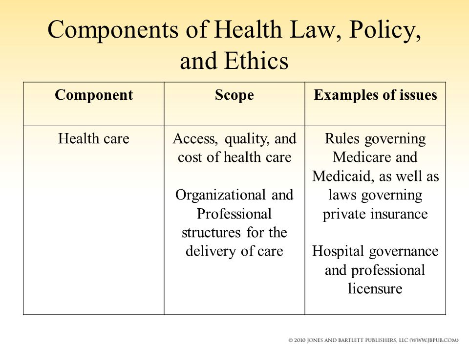 organizational ethics policies Historically, ethics committees involve individuals from diverse backgrounds who support health care institutions with three major functions: providing clinical ethics consultation, developing and/or revising policies pertaining to clinical ethics and hospital policy (eg, advance directives, withholding and withdrawing life-sustaining.