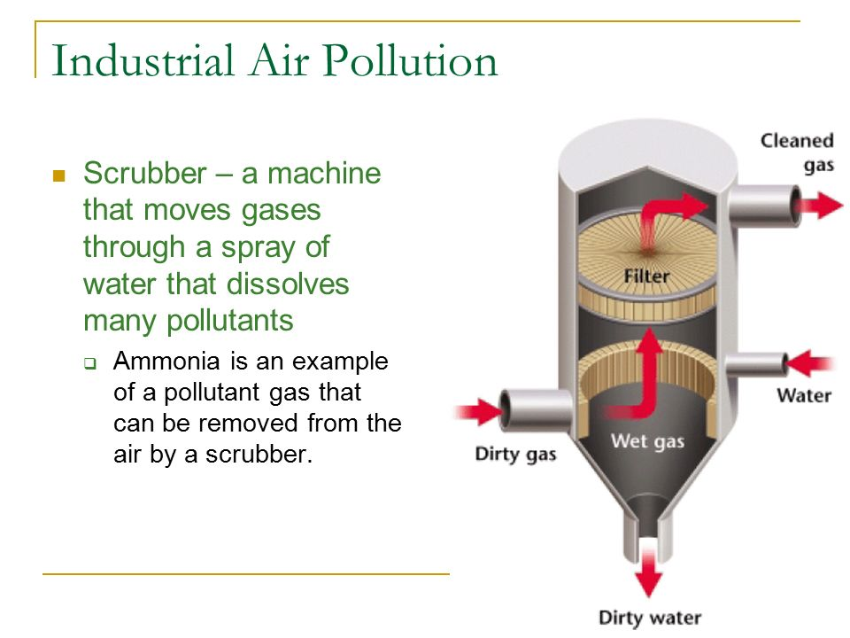 coal pollution invades water air and The environmental impact of the coal industry includes issues such as land use, waste management, water and air pollution, caused by the coal mining, processing and the use of its products.