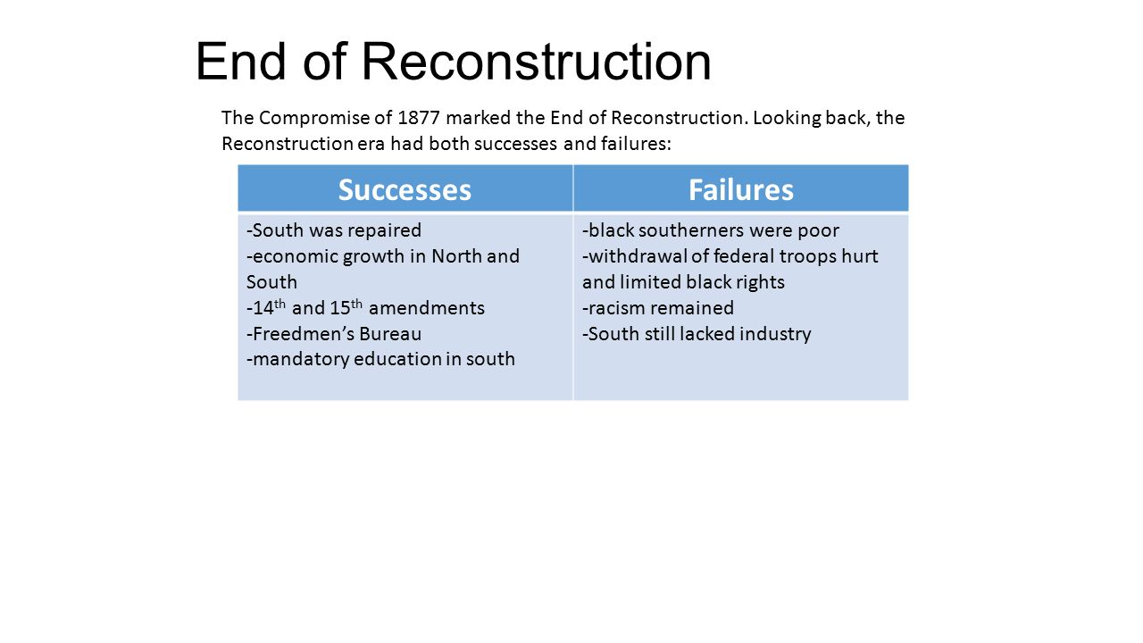 the successes and failures of reconstruction What were the successes and failures of the reconstruction of the civil war if you are talking about the period of reconstruction, some of the successes were three amendments passed the 13th 14th and 15th amendment which benefit former slaves.