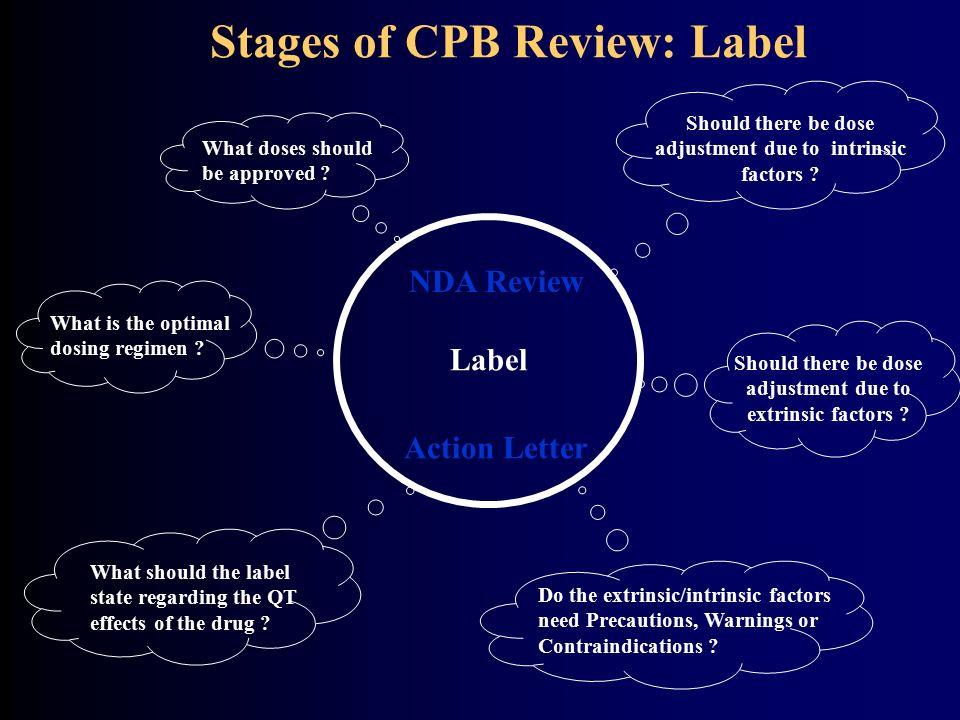 Ameeta Parekh PhD CDER OCPB CPSC Meeting November 17 18