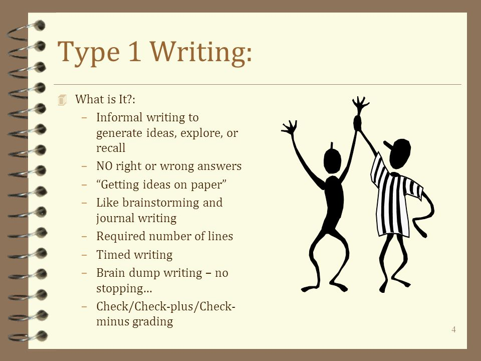 writing and type Effectively writing different types of essays has become critical to academic success essay writing is a common school assignment, a part of standardized tests, and a requirement on college applications.