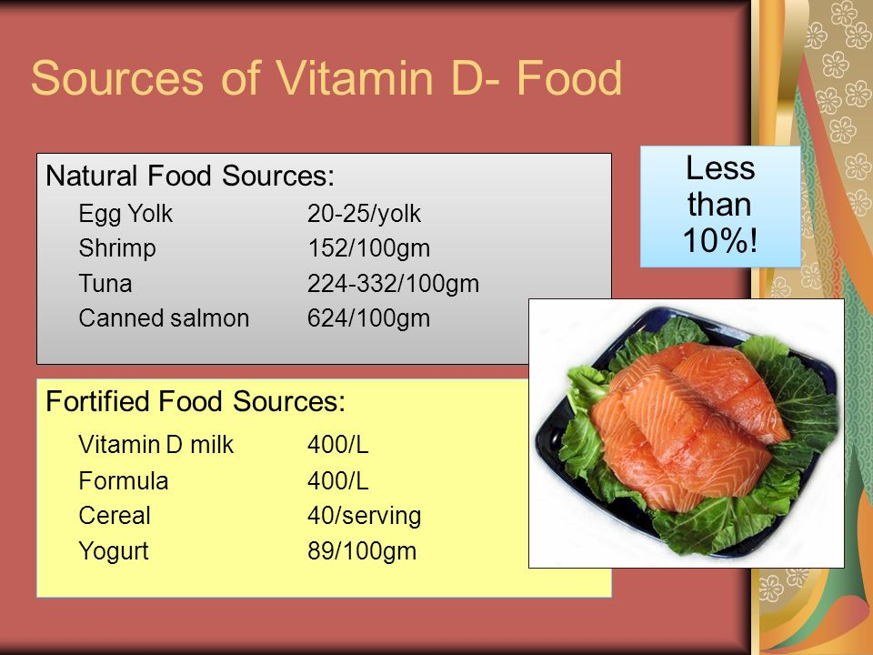 vitamin d sythesis Combining vitamin d with calcium boosts the benefits both nutrients are   genceutic naturals r-lipoic acid+ is a non-sythetic form of alpha.