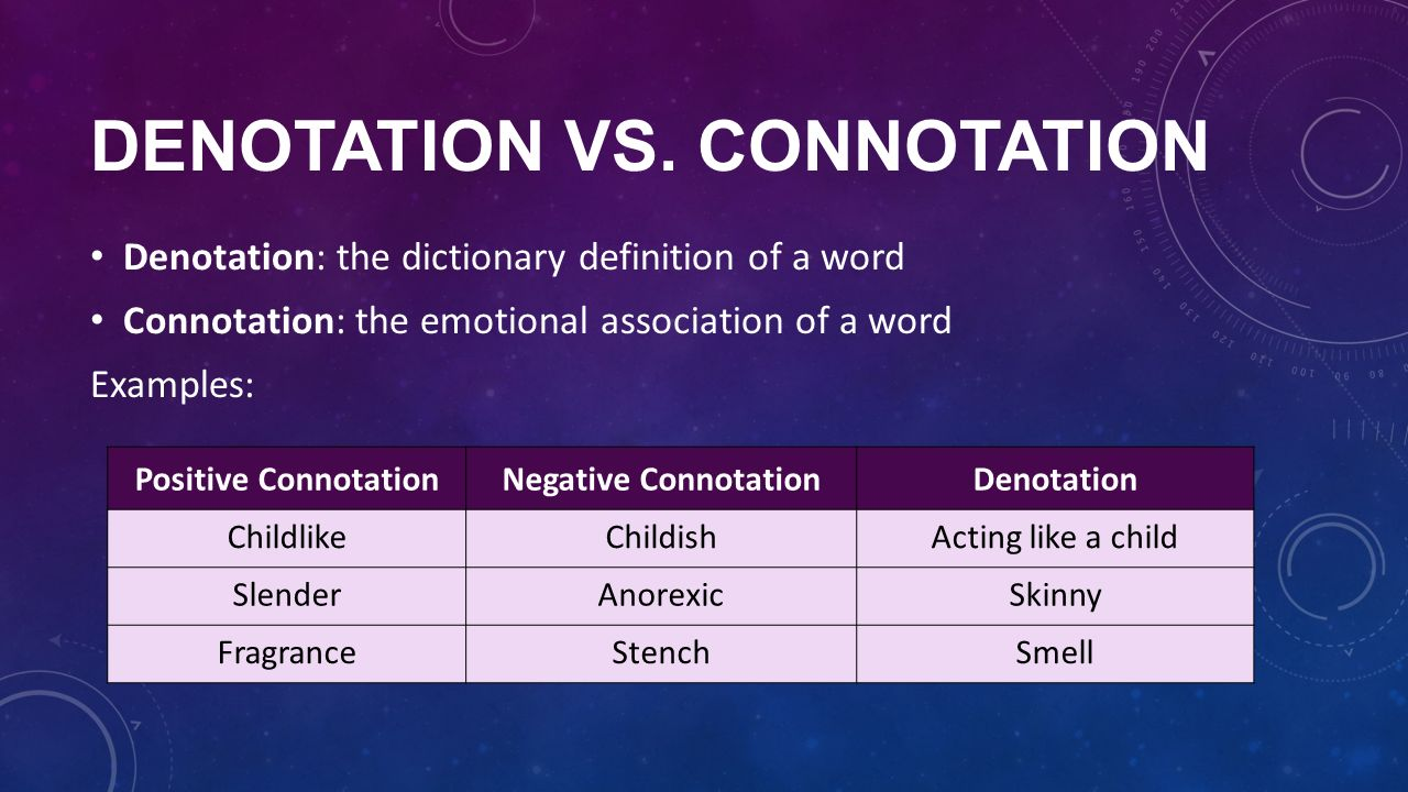 Image Result For Connotation Definitiona