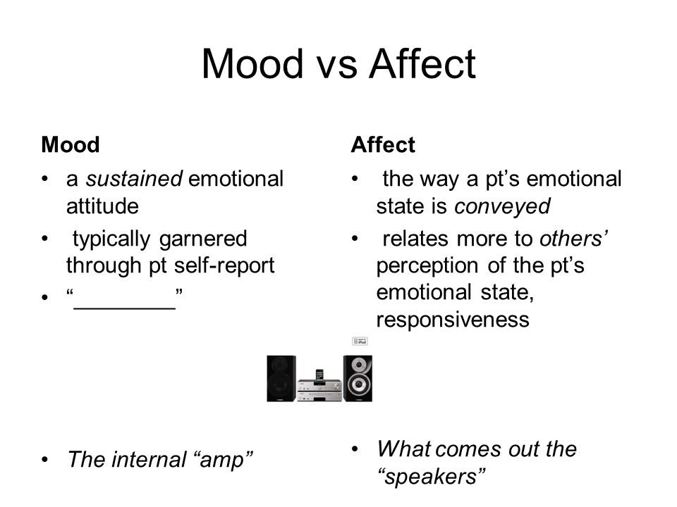 Affect Mood Home Design