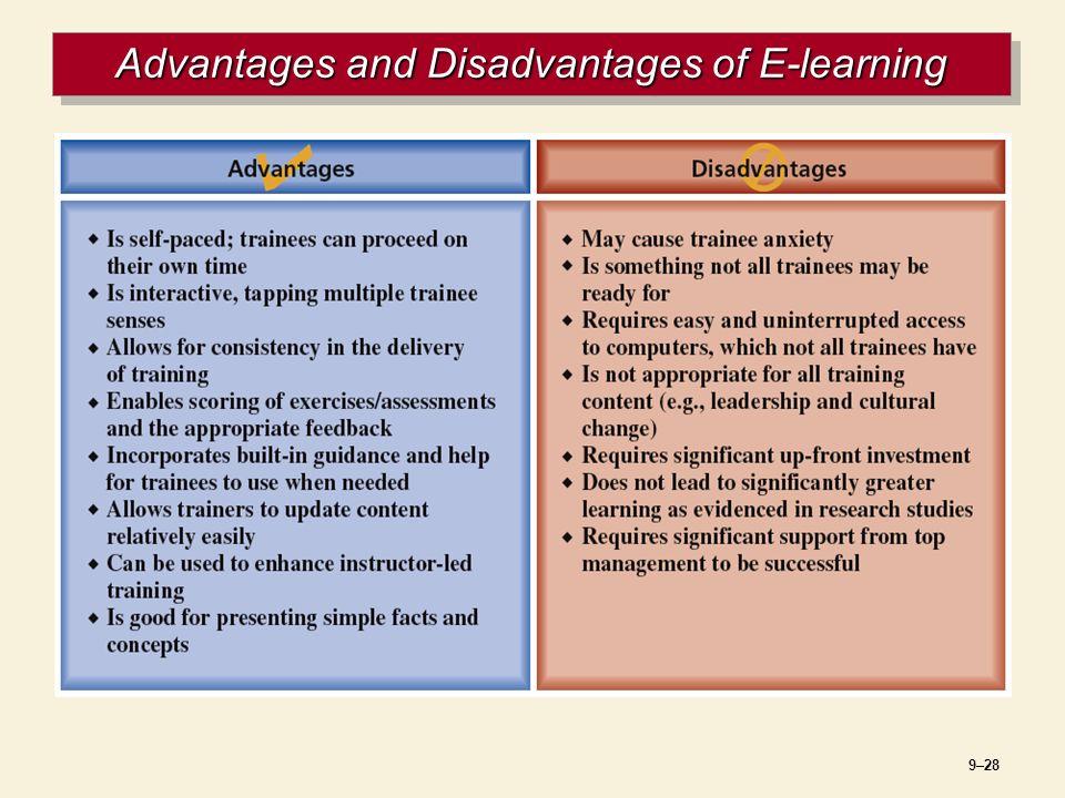 advantages disadvantages online learning essay