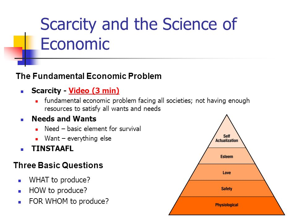 what is economics chapter ppt video online download. Black Bedroom Furniture Sets. Home Design Ideas