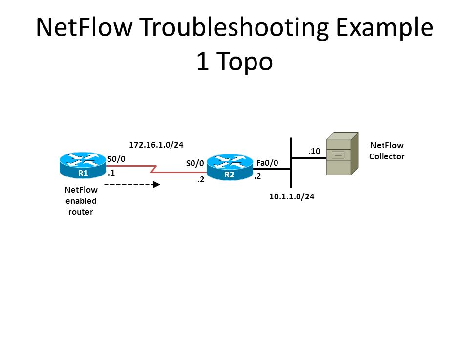 NetFlow Troubleshooting Example 1 Topo