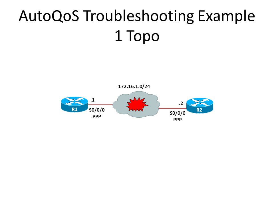 AutoQoS Troubleshooting Example 1 Topo