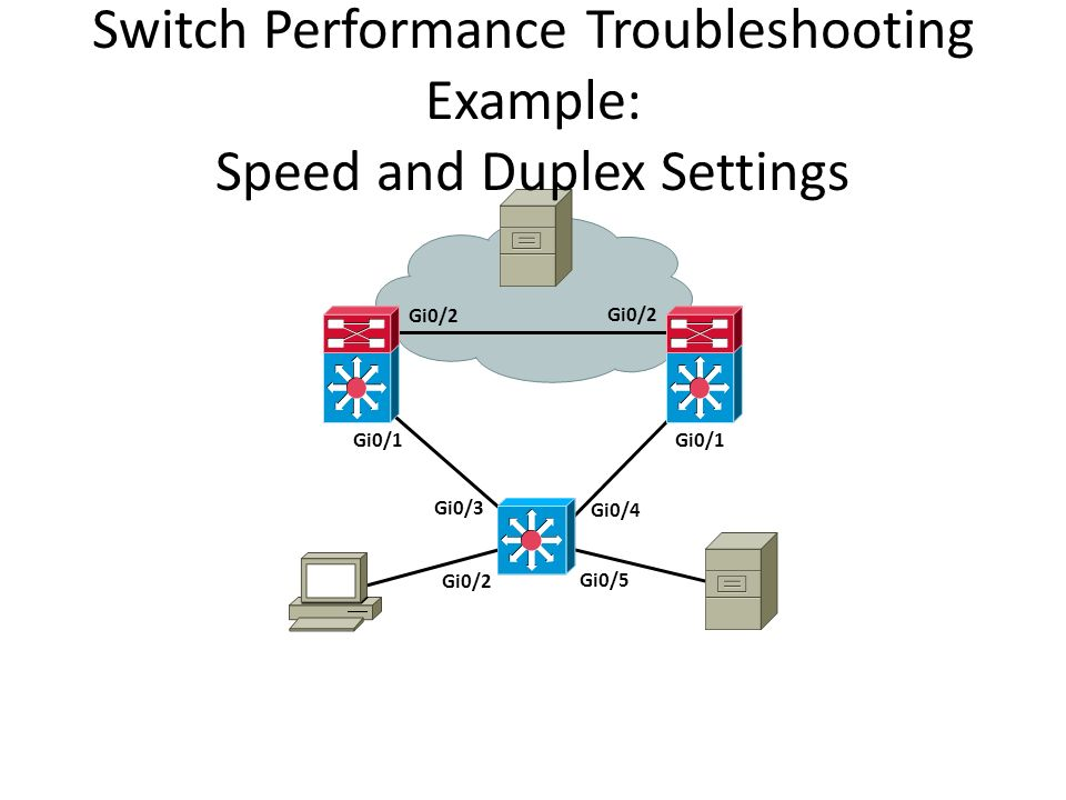 Switch Performance Troubleshooting Example: Speed and Duplex Settings