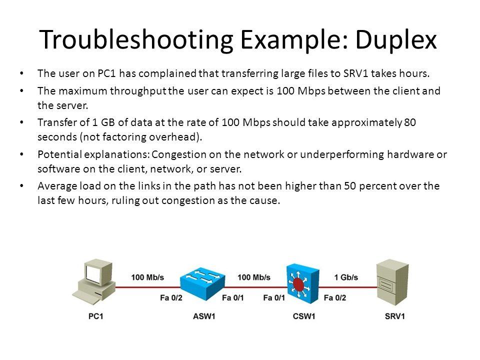 Troubleshooting Example: Duplex