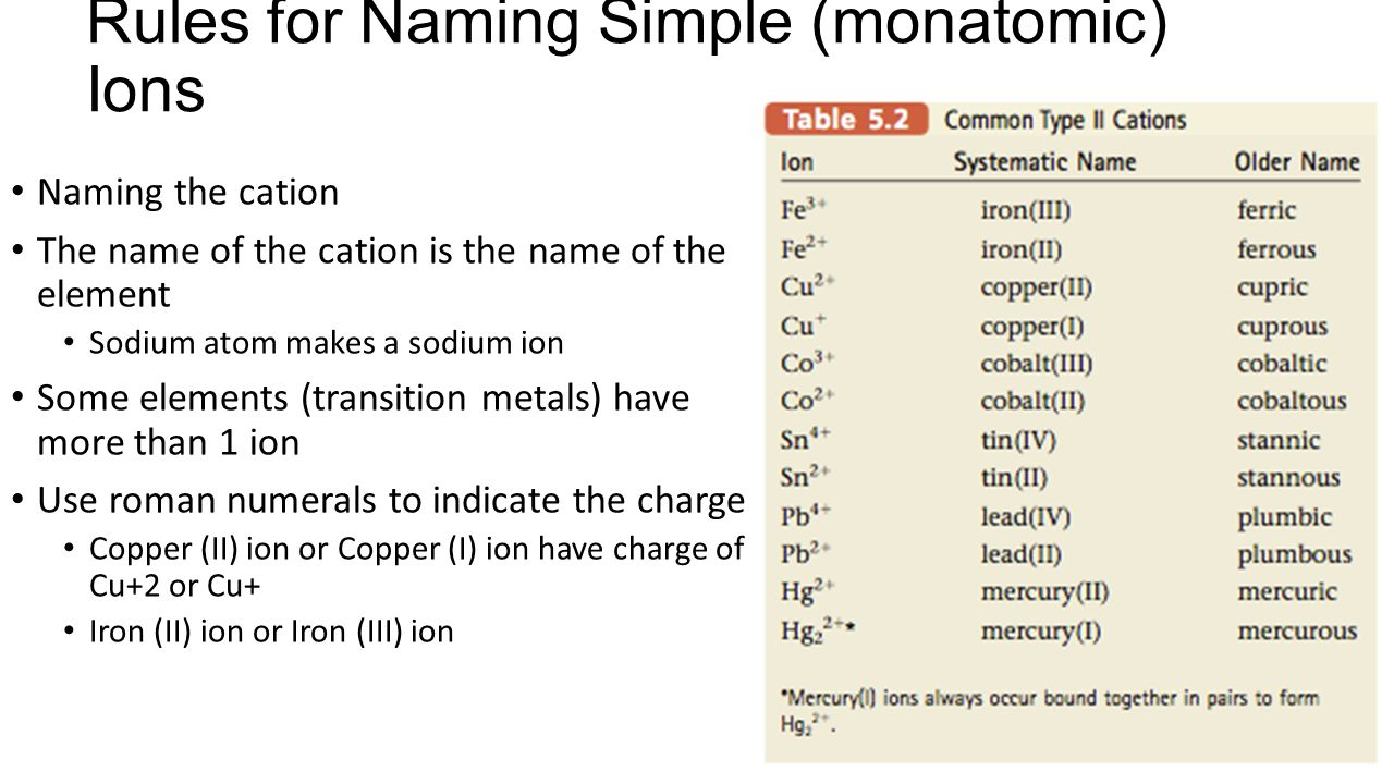 Ions and ionic compounds ppt download