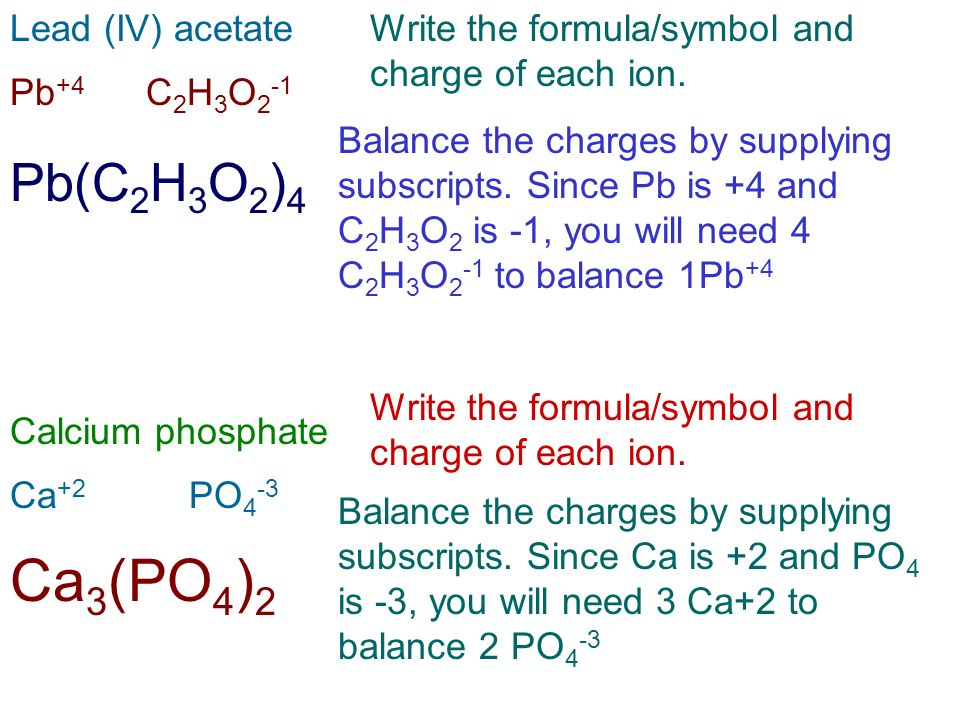 naming compounds and writing formulas ppt video online