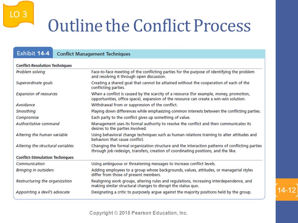 conflict process and management Project managers routinely deal with conflict, both from internal and external sources this article provides a framework for the organizational conflict process, and discusses such common organizational causes of conflict as reward systems, scarce resources, uncertainty over lines of authority, differentiation (or interdepartmental friction), and poor communication.