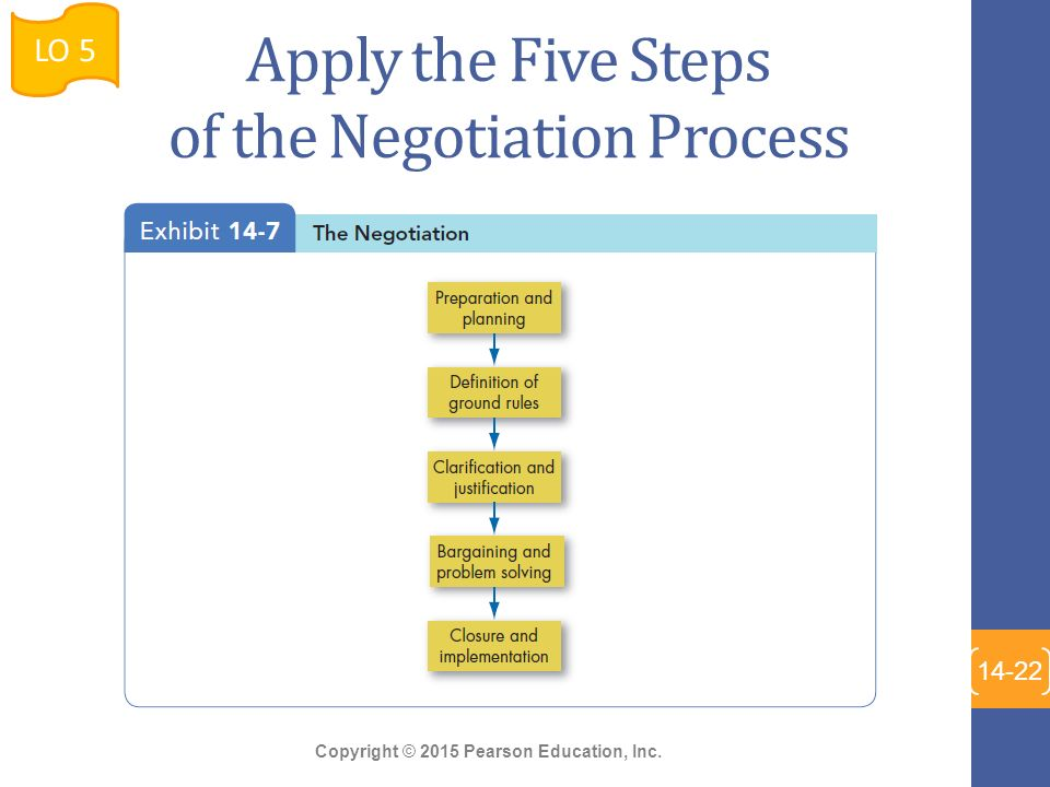 there are five stages to the event planning process Emergency management and incident command system  manage response to an event the eop defines effective process and procedures for the context of emergency .