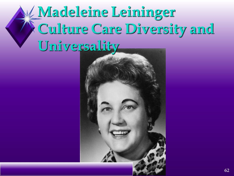 madeleine leininger When madeleine leininger's name was suggested, the majority immediately agreed on her because of the concept that she has developed the theory of culture care.