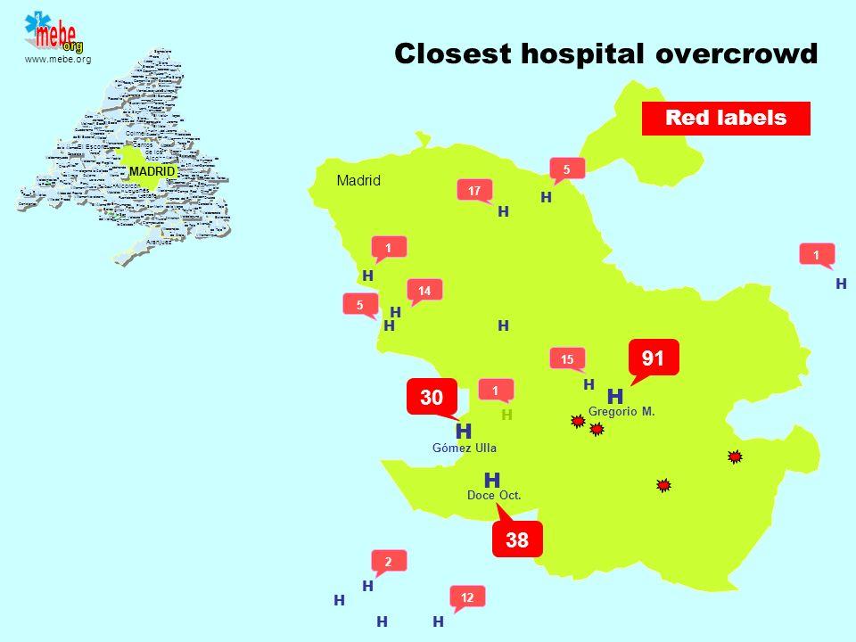 Closest hospital overcrowd