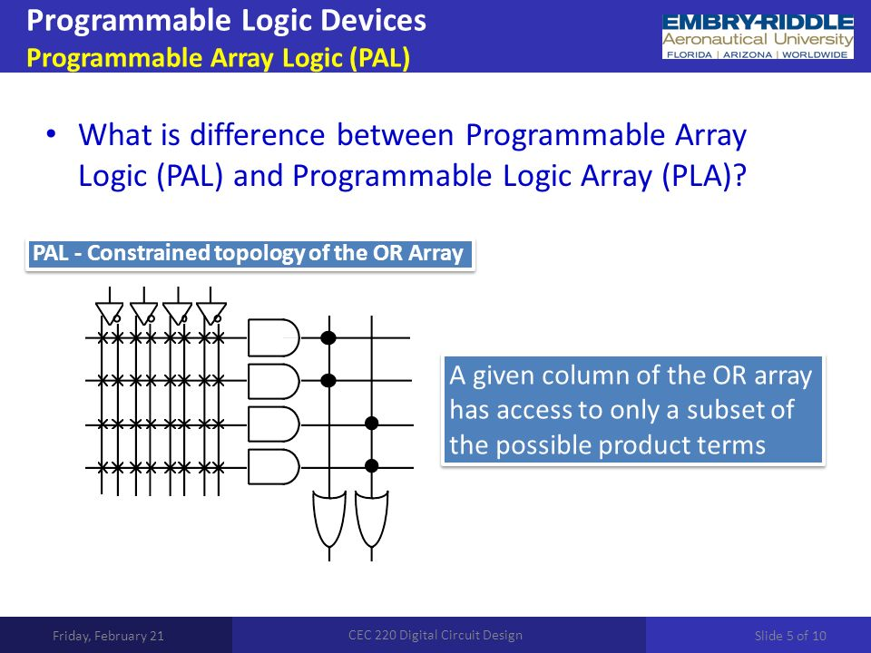 programmable logic design Aims this book aims to enable the reader to: w identify and explain the main design characteristics, internal architecture and operating principles of programmable logic.