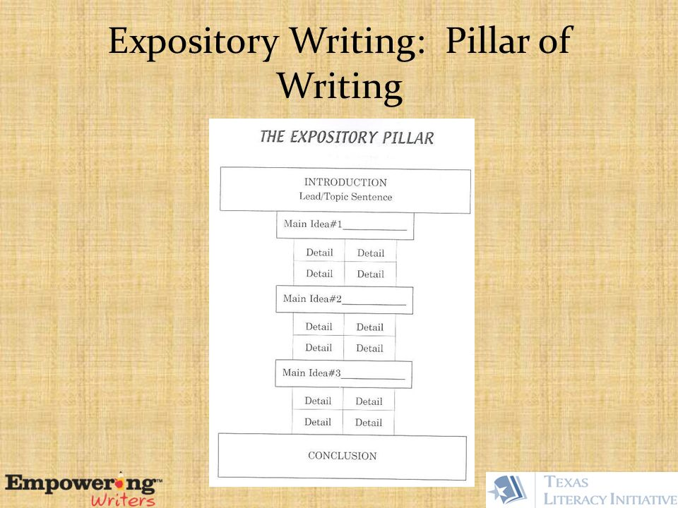 """three pillar essay final """"a lodge is metaphorically said to be supported by three great pillars,  3 the  answer to the final question then is """"how come the pillar of the."""