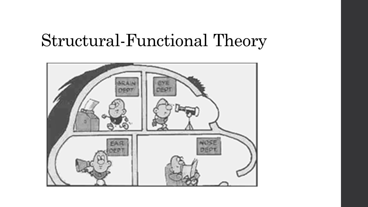 Structural Theory Bibliography
