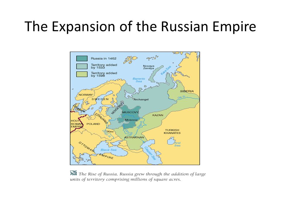 Aim How Were Empires Successfully Built In The Period Of