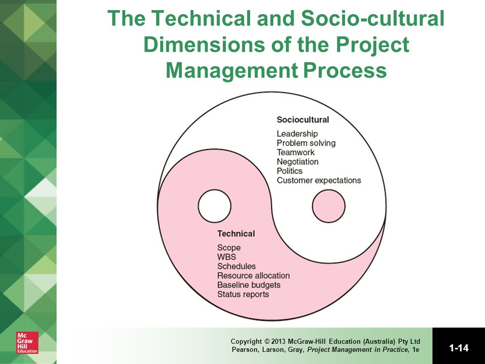technical and socio cultural dimensions of project management The 3 dimensions of project manager competencies a paper in the project management journal has gone into this in a lot of detail.