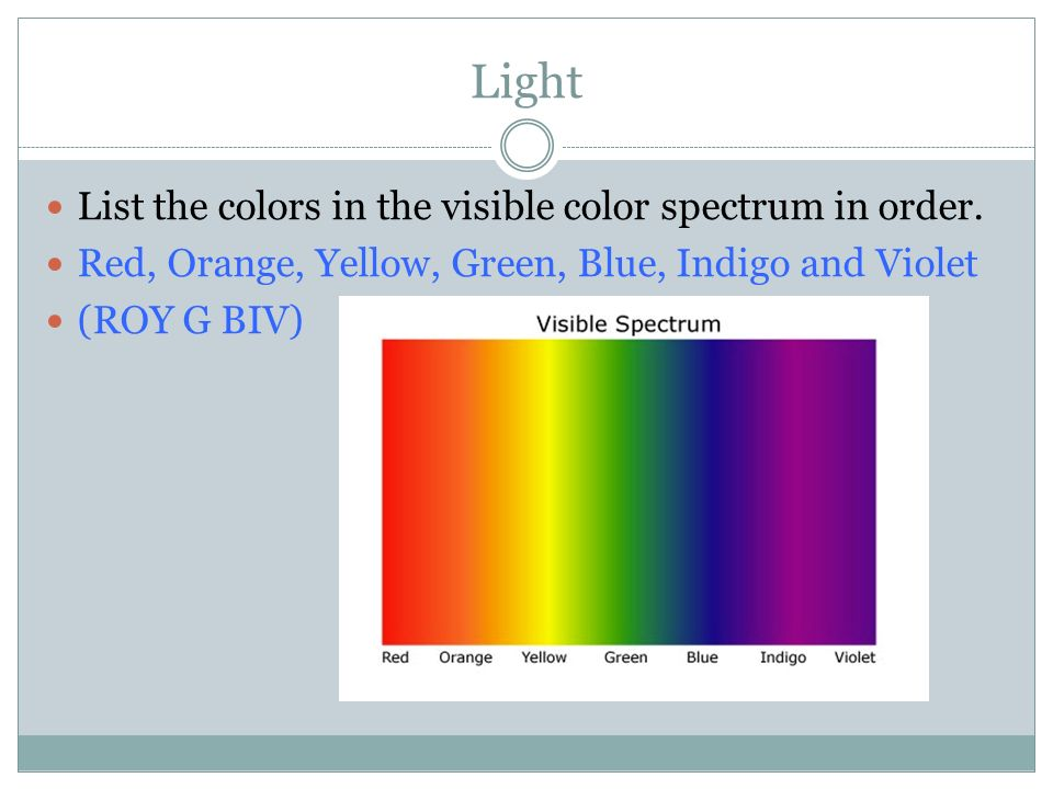 Light List The Colors In Visible Color Spectrum Order
